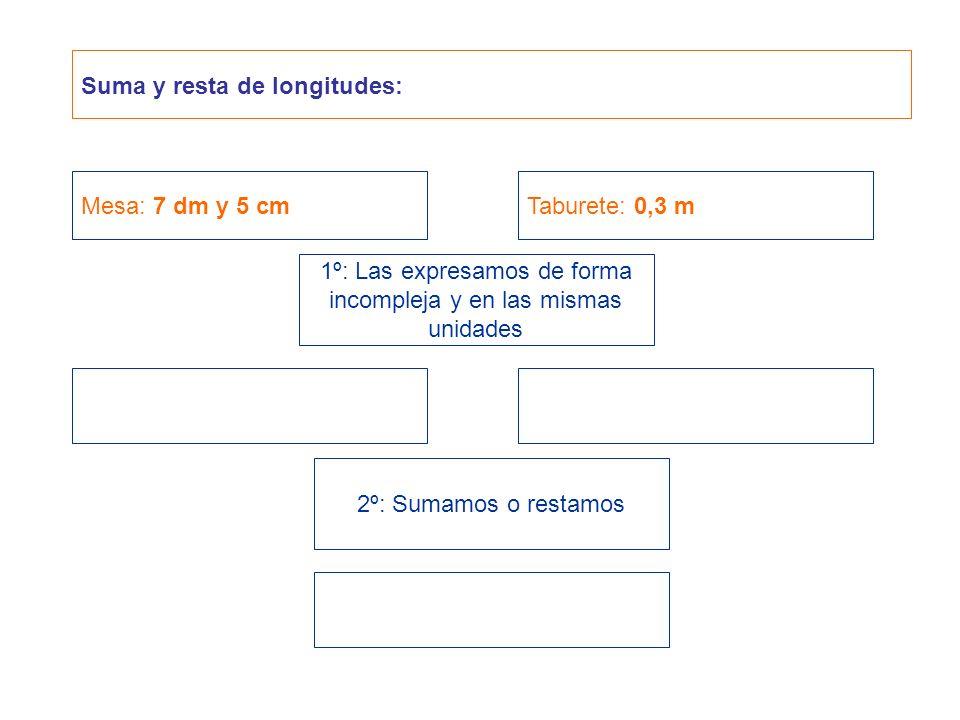 Suma y resta de longitudes: