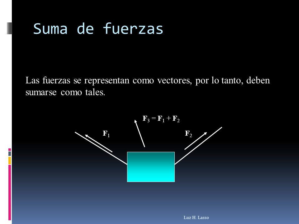 Suma de fuerzas Las fuerzas se representan como vectores, por lo tanto, deben sumarse como tales. F1.