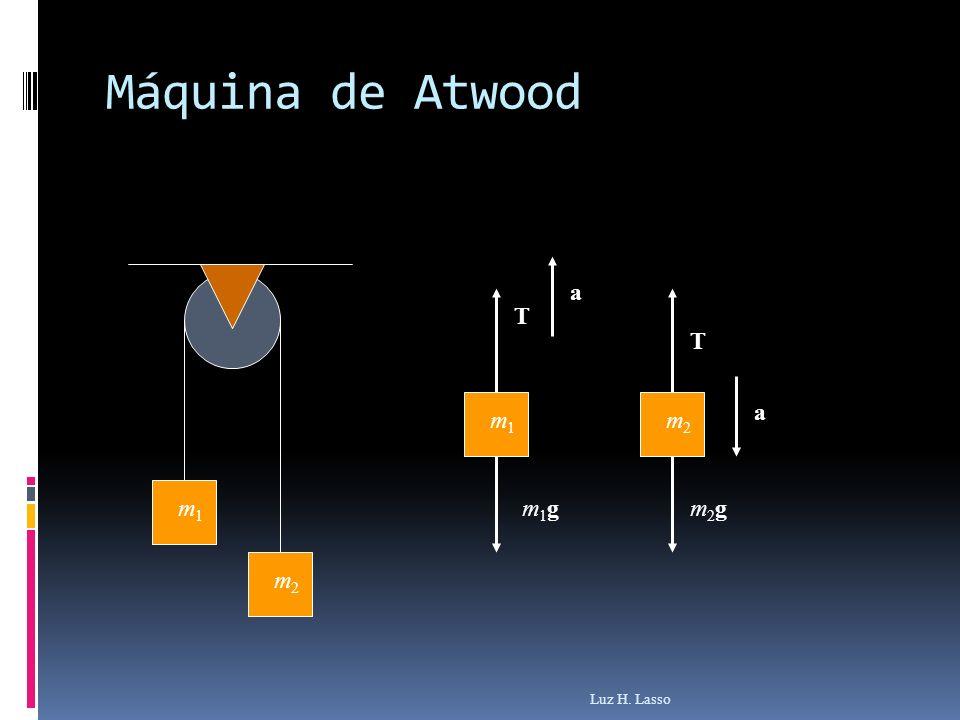 Máquina de Atwood m1 m2 T m1g m2g a m1 m2 Luz H. Lasso