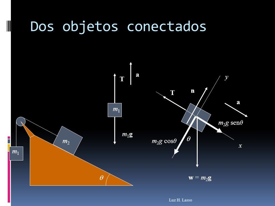 Dos objetos conectados