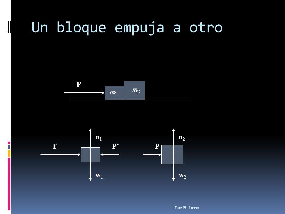 Un bloque empuja a otro m1 m2 F F w1 n1 P' w2 n2 P Luz H. Lasso