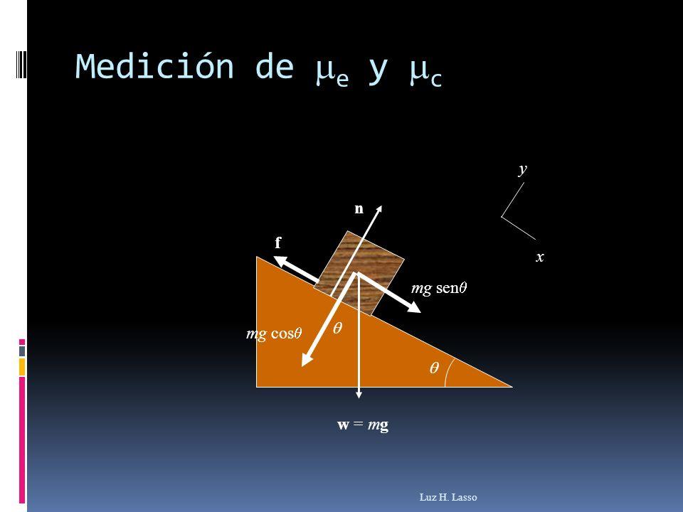 Medición de me y mc y n f x mg senq q mg cosq q w = mg Luz H. Lasso