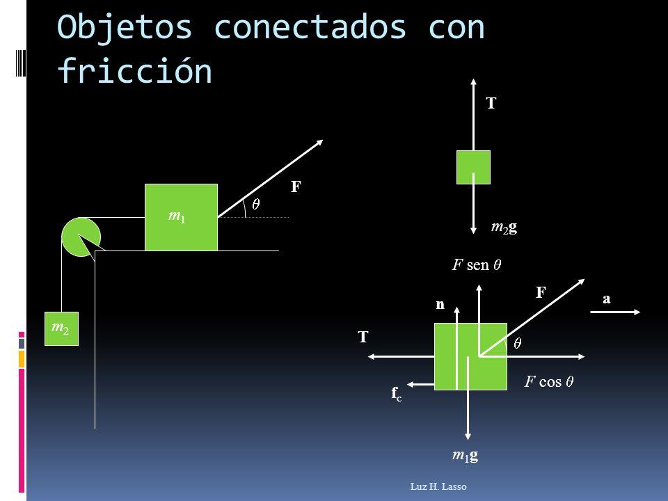 Objetos conectados con fricción