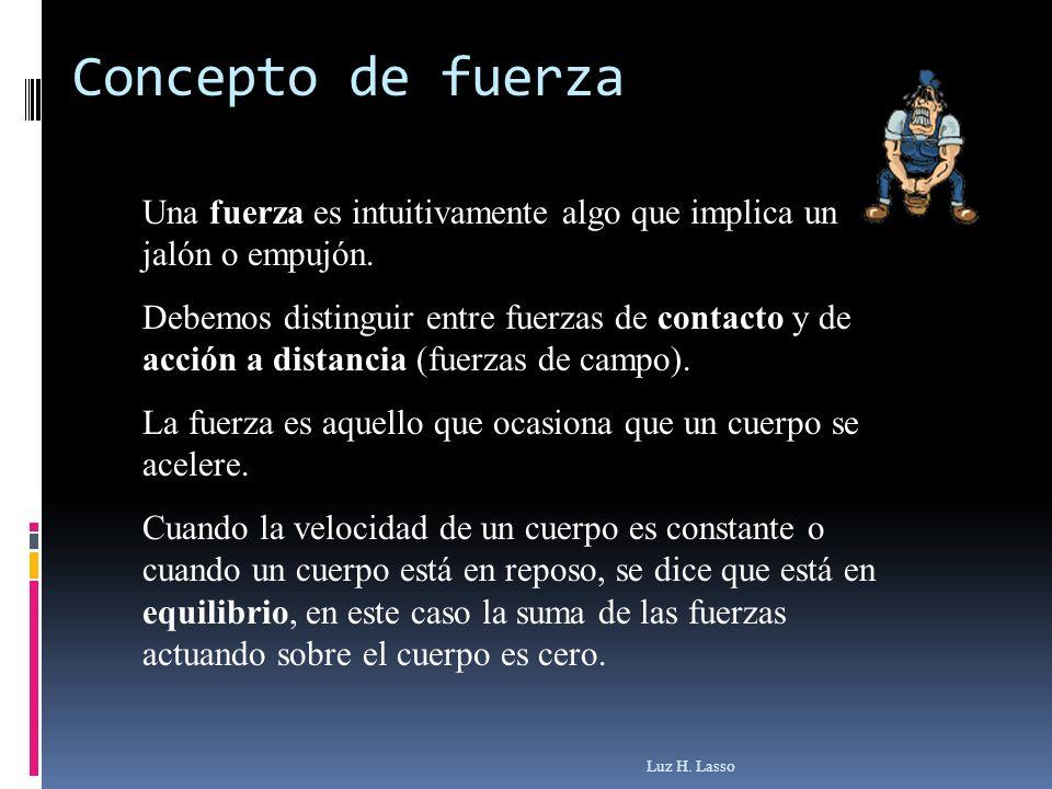 Concepto de fuerza Una fuerza es intuitivamente algo que implica un jalón o empujón.