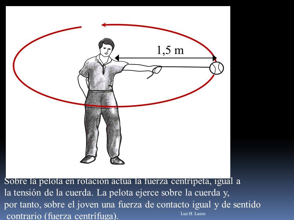 Sobre la pelota en rotación actúa la fuerza centrípeta, igual a