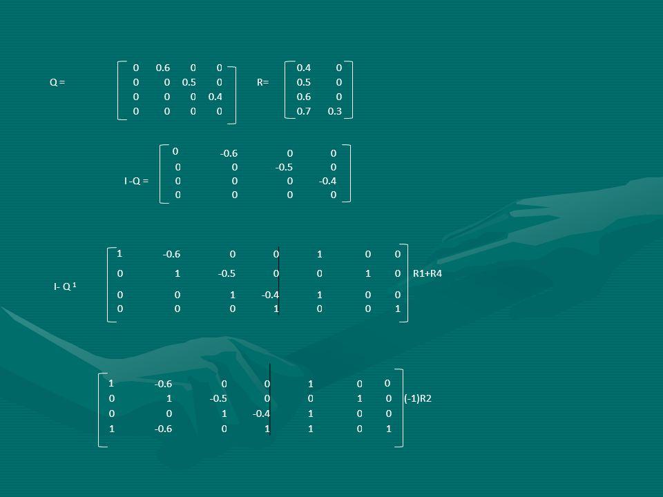 0.6 0.4. Q = 0.5. R= 0.7. 0.3. -0.6. -0.5. I -Q = -0.4. 1. -0.6. -0.5. R1+R4. I- Q 1.