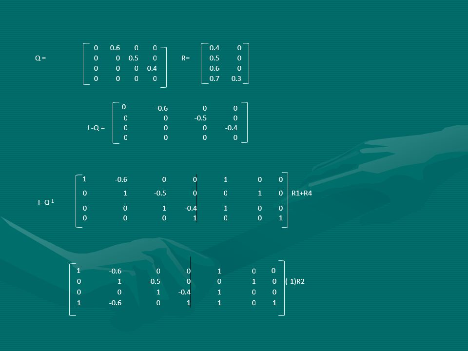 0.60.4. Q = 0.5. R= 0.7. 0.3. -0.6. -0.5. I -Q = -0.4. 1. -0.6. -0.5. R1+R4. I- Q 1. -0.4. 1. -0.6.