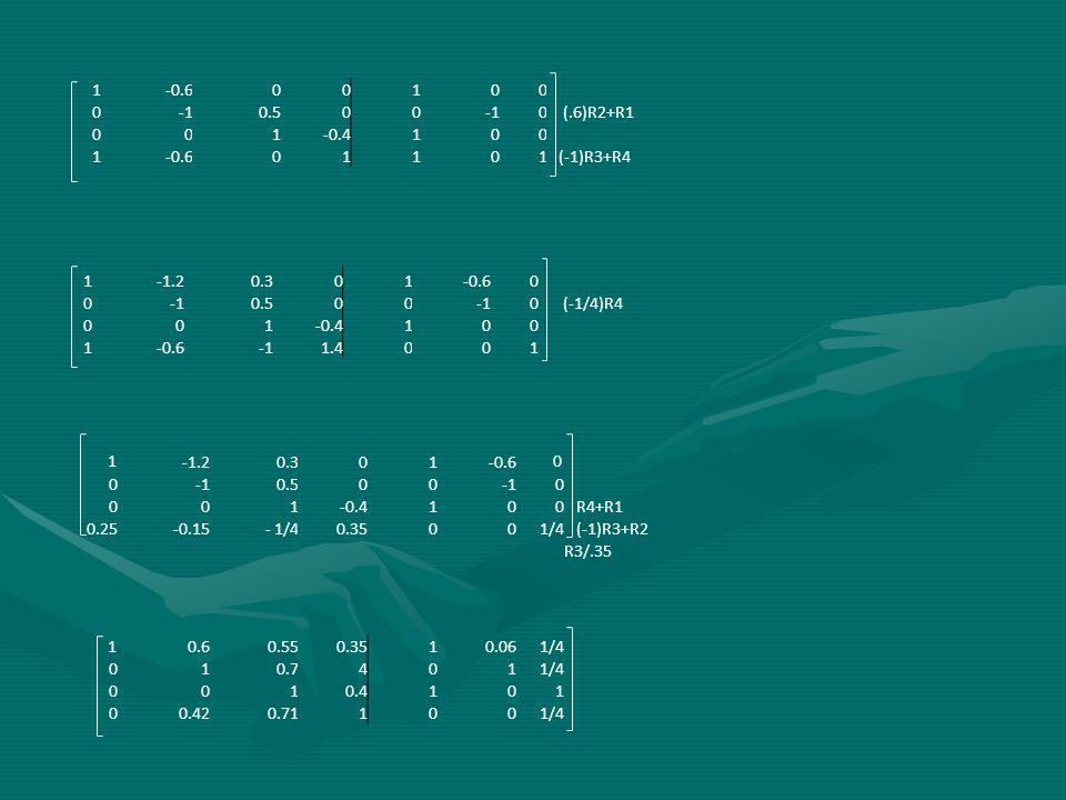 1-0.6. -1. 0.5. (.6)R2+R1. -0.4. (-1)R3+R4. 1. -1.2. 0.3. -0.6. -1. 0.5. (-1/4)R4. -0.4. 1.4. 1. -1.2.