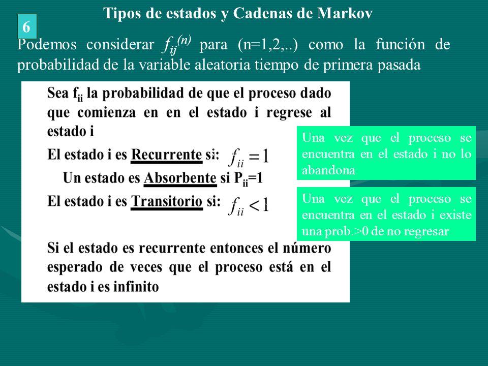 Tipos de estados y Cadenas de Markov 6