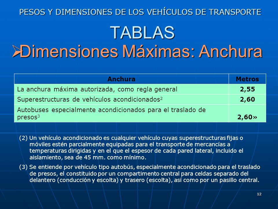 Dimensiones Máximas: Anchura