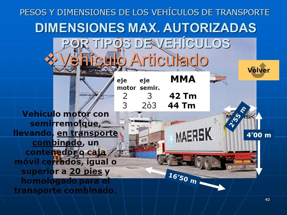 DIMENSIONES MAX. AUTORIZADAS POR TIPOS DE VEHÍCULOS
