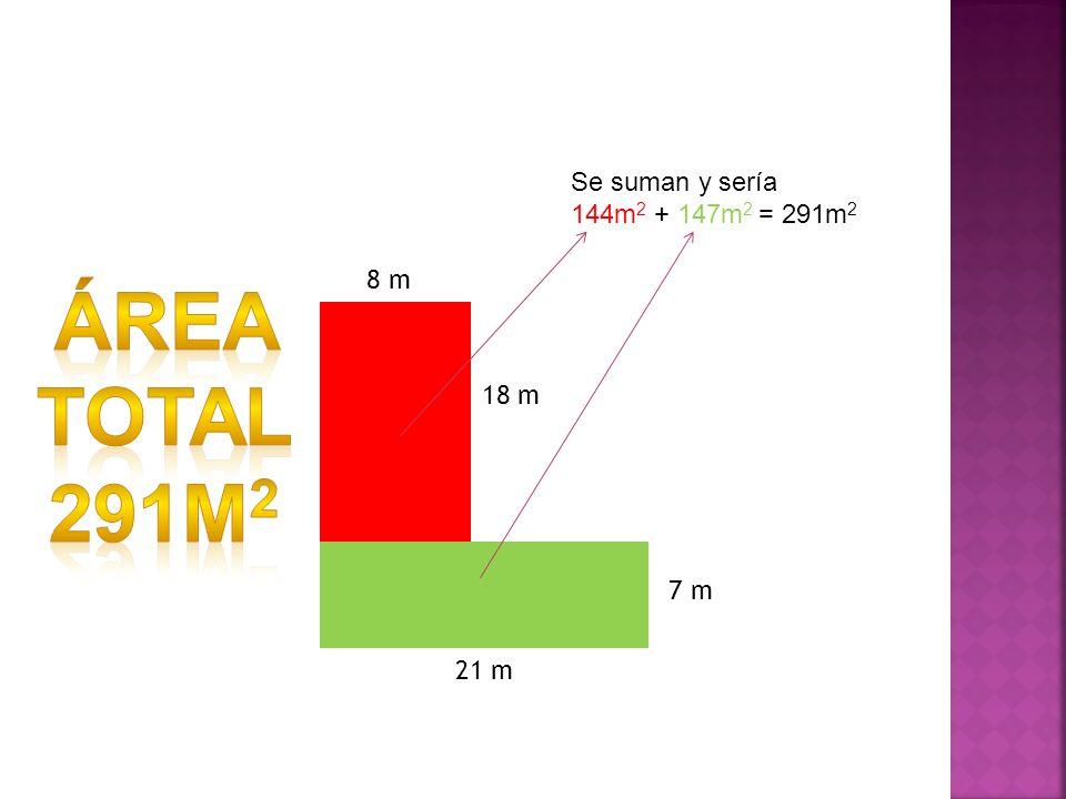 Área total 291m2 Se suman y sería 144m2 + 147m2 = 291m2 8 m 18 m 7 m
