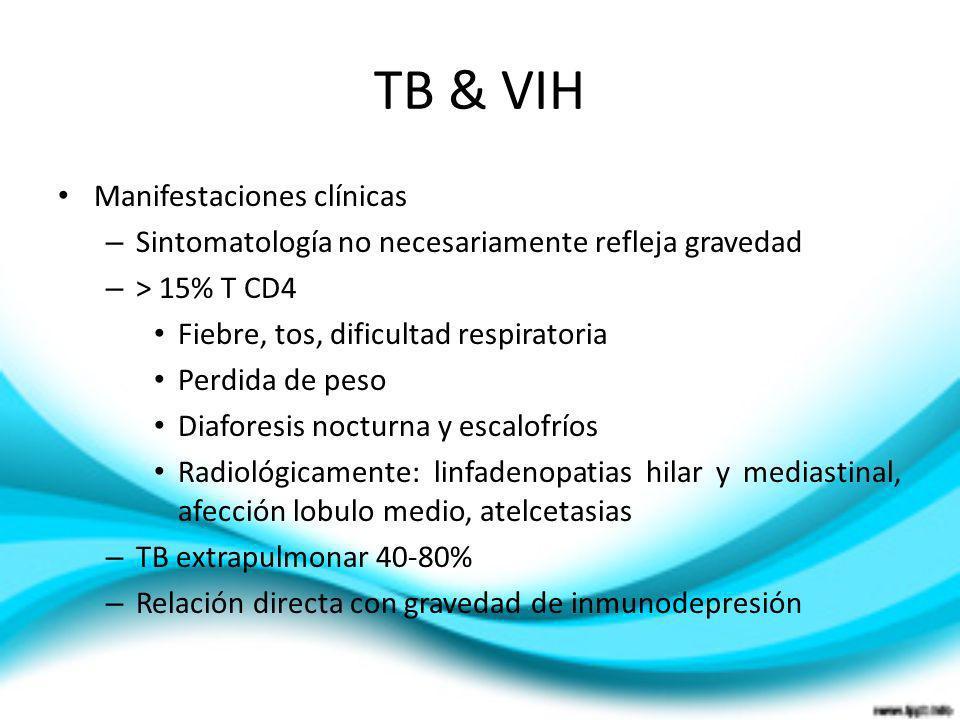 TB & VIH Manifestaciones clínicas