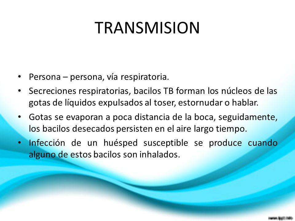 TRANSMISION Persona – persona, vía respiratoria.