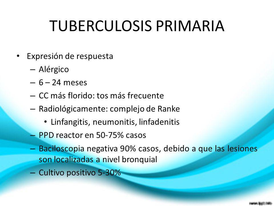 TUBERCULOSIS PRIMARIA