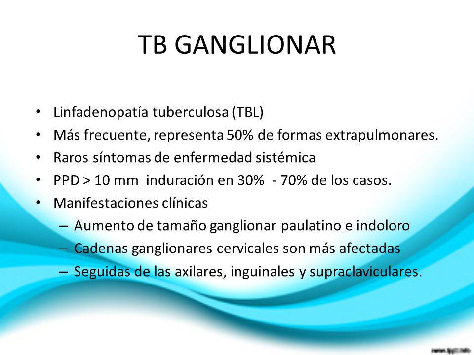 TB GANGLIONAR Linfadenopatía tuberculosa (TBL)