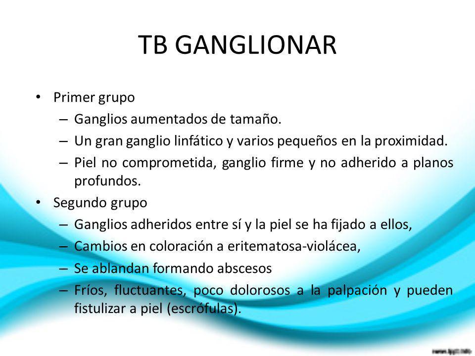 TB GANGLIONAR Primer grupo Ganglios aumentados de tamaño.
