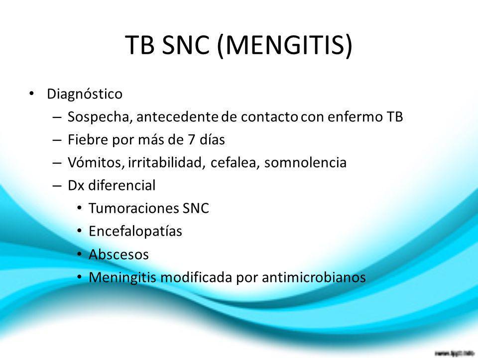 TB SNC (MENGITIS) Diagnóstico
