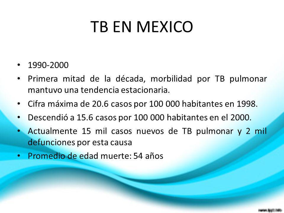 TB EN MEXICO1990-2000. Primera mitad de la década, morbilidad por TB pulmonar mantuvo una tendencia estacionaria.