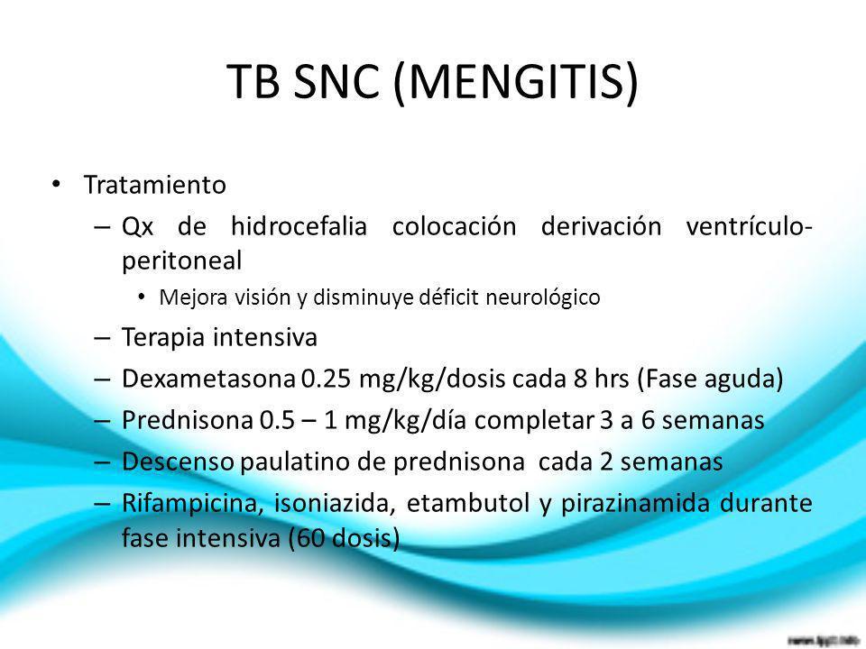 TB SNC (MENGITIS) Tratamiento