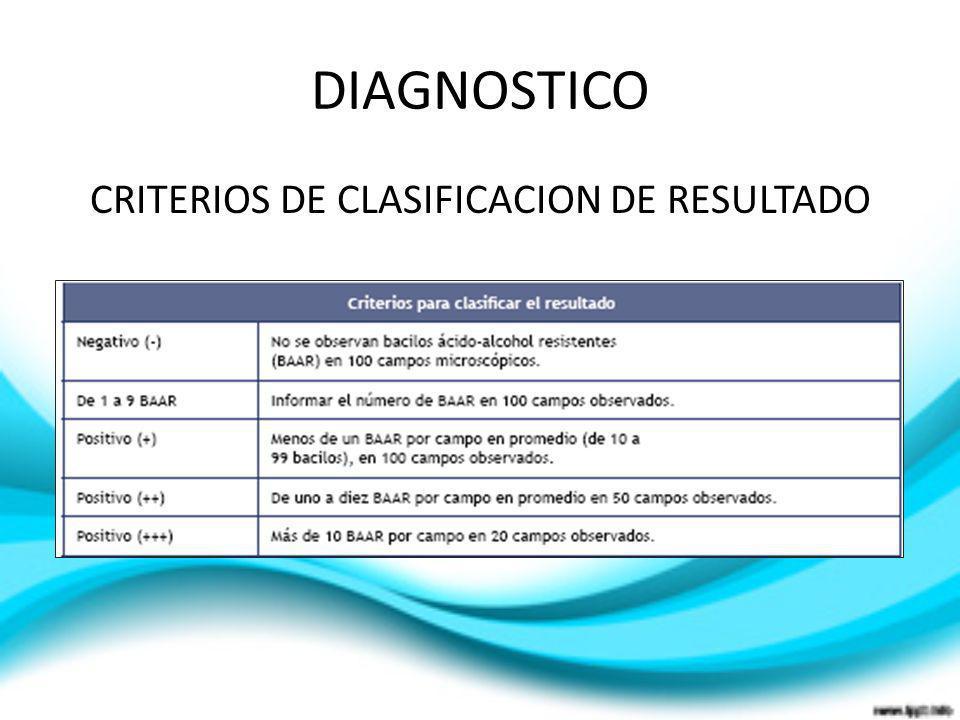CRITERIOS DE CLASIFICACION DE RESULTADO