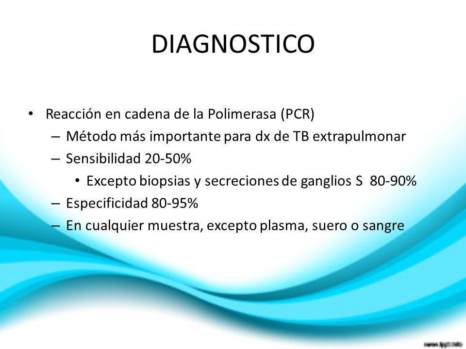 DIAGNOSTICO Reacción en cadena de la Polimerasa (PCR)