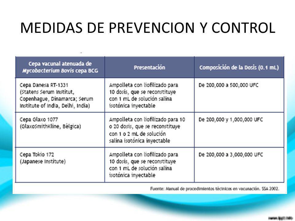 MEDIDAS DE PREVENCION Y CONTROL