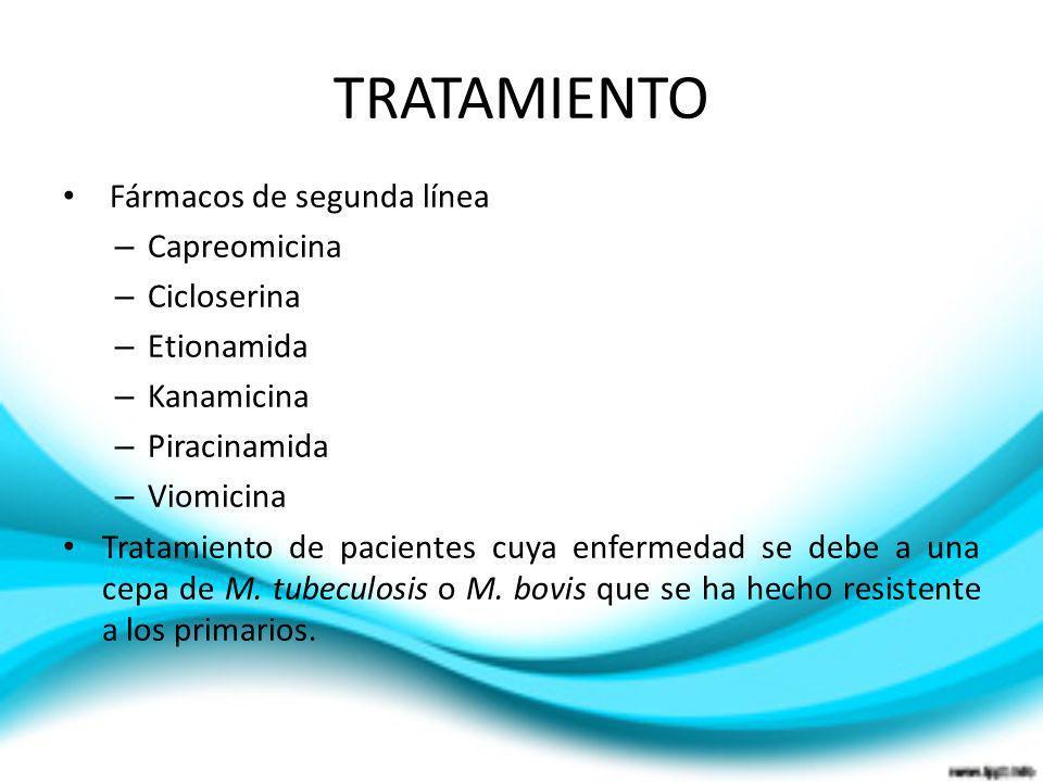 TRATAMIENTO Fármacos de segunda línea Capreomicina Cicloserina