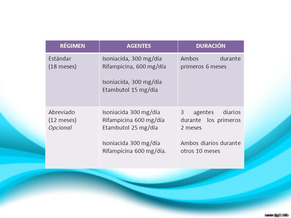RégimenAgentes. Duración. Estándar (18 meses) Isoniacida, 300 mg/día. Rifampicina, 600 mg/día.