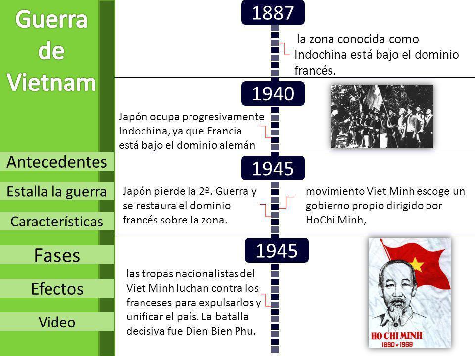 Guerra de Vietnam 1887 1940 1945 1945 Fases Antecedentes Efectos