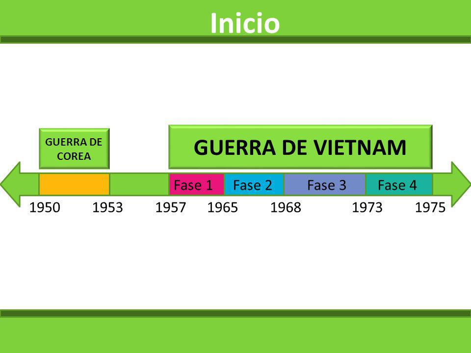 Inicio GUERRA DE VIETNAM Fase 1 Fase 2 Fase 3 Fase 4 1950 1953 1957