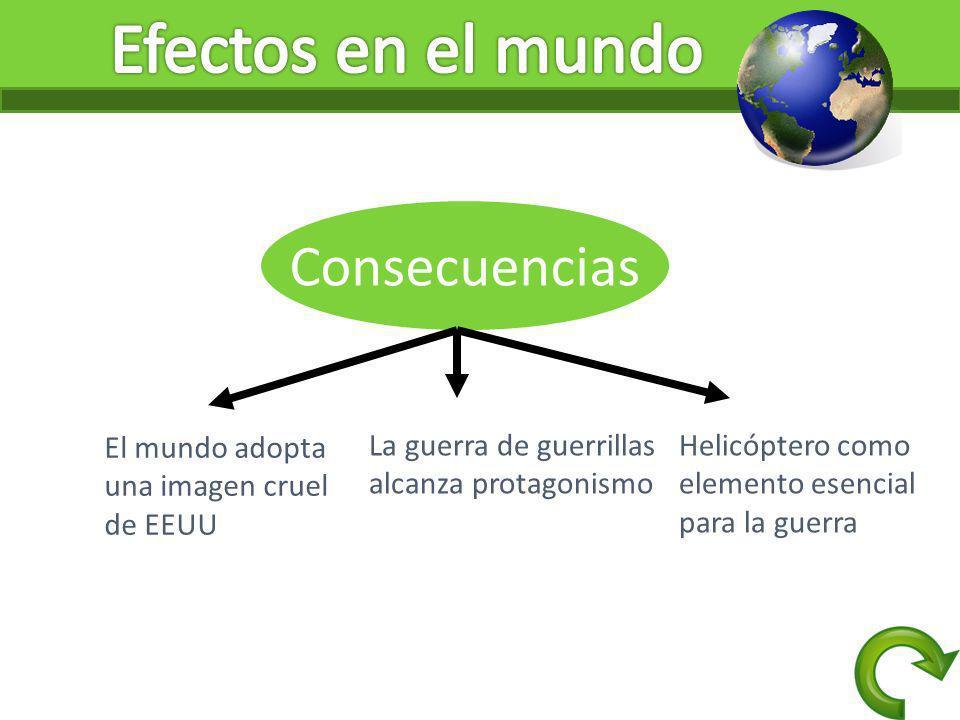 Efectos en el mundo Consecuencias El mundo adopta una imagen cruel