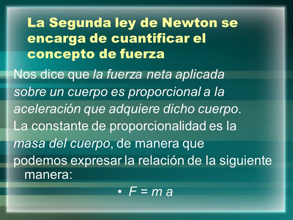 La Segunda ley de Newton se encarga de cuantificar el concepto de fuerza