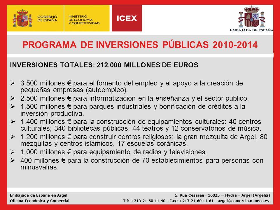 PROGRAMA DE INVERSIONES PÚBLICAS 2010-2014