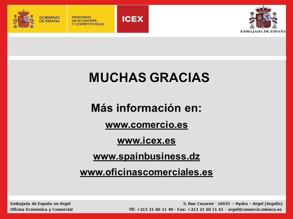 MUCHAS GRACIAS Más información en: www.comercio.es www.icex.es