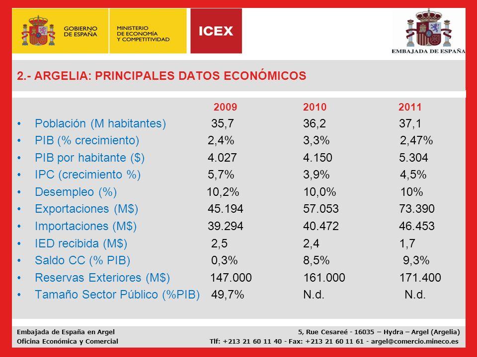2.- ARGELIA: PRINCIPALES DATOS ECONÓMICOS