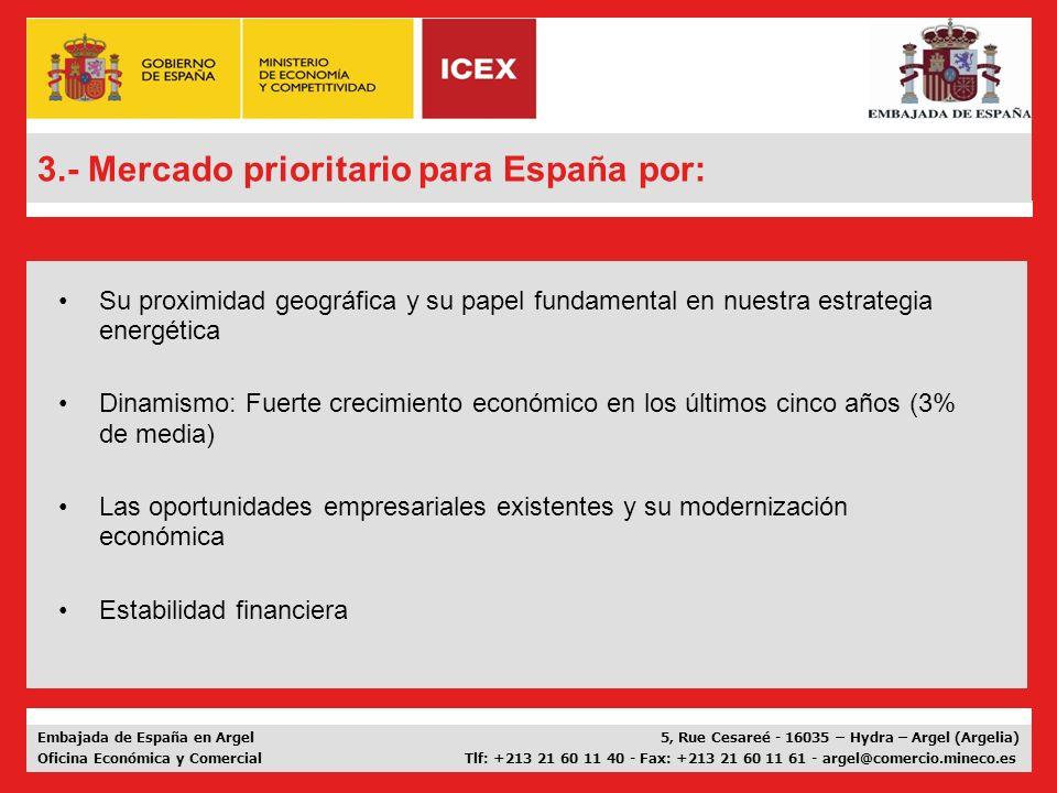 3.- Mercado prioritario para España por: