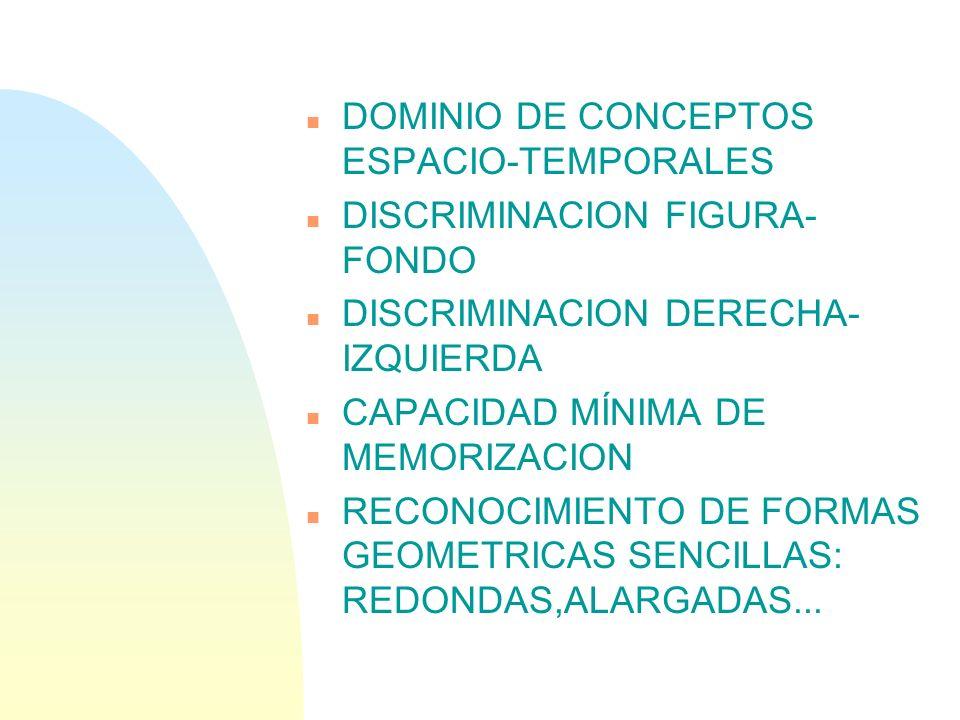 DOMINIO DE CONCEPTOS ESPACIO-TEMPORALES DISCRIMINACION FIGURA- FONDO
