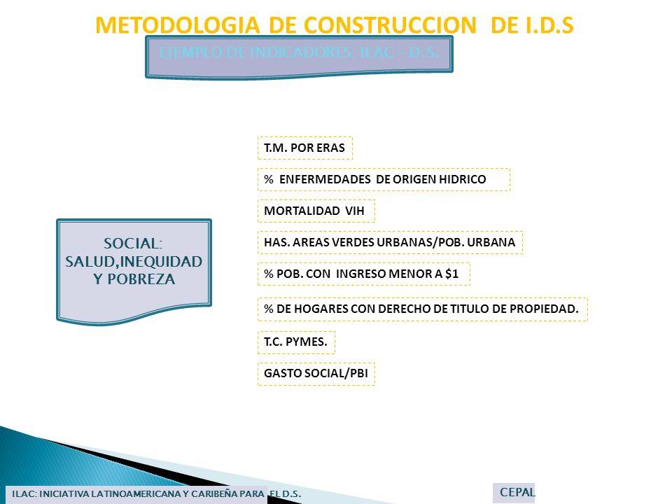 EJEMPLO DE INDICADORES: ILAC – D.S. SOCIAL: SALUD,INEQUIDAD Y POBREZA