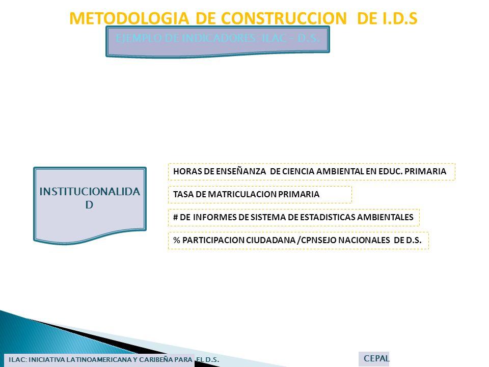 EJEMPLO DE INDICADORES: ILAC – D.S.