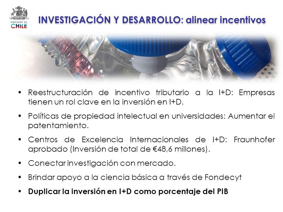 INVESTIGACIÓN Y DESARROLLO: alinear incentivos