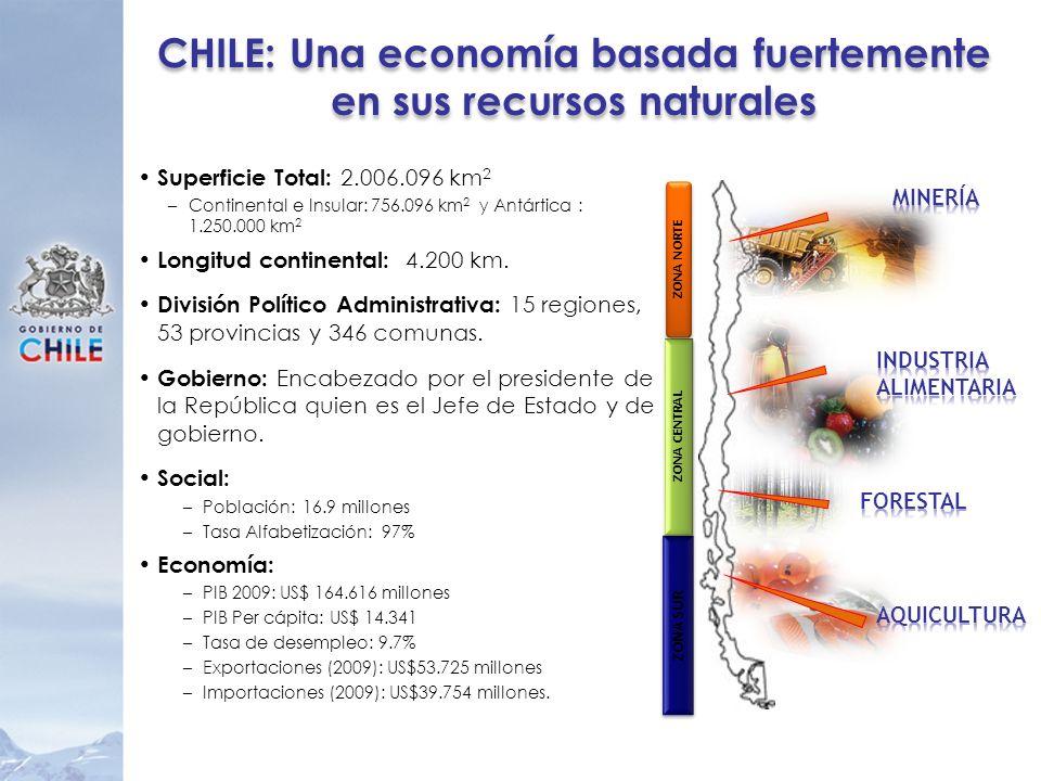 CHILE: Una economía basada fuertemente en sus recursos naturales
