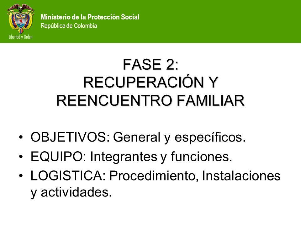 FASE 2: RECUPERACIÓN Y REENCUENTRO FAMILIAR