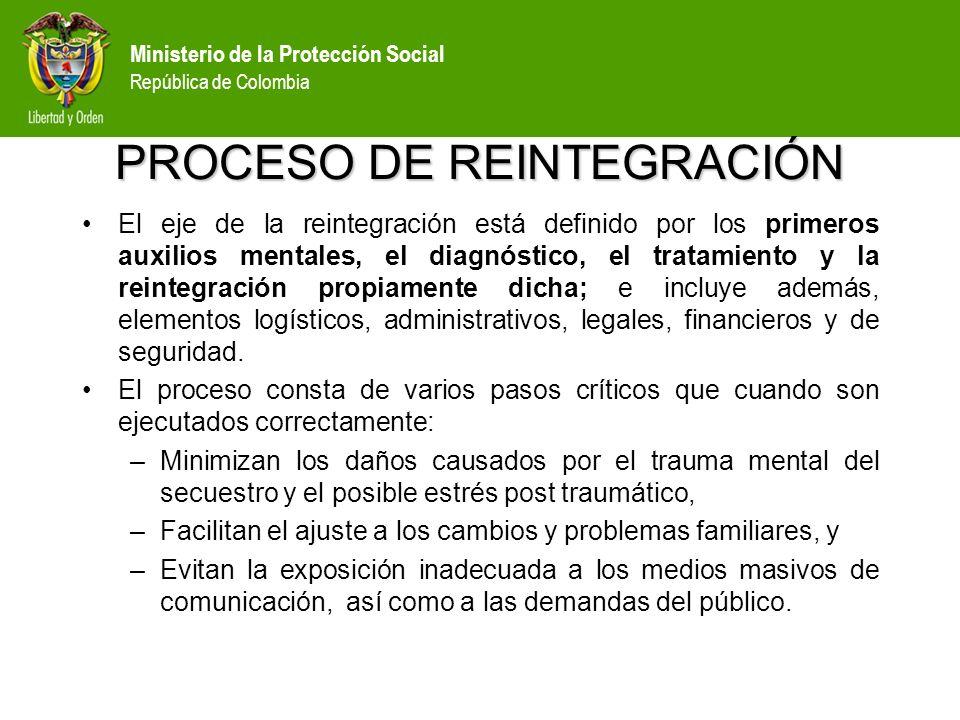 PROCESO DE REINTEGRACIÓN