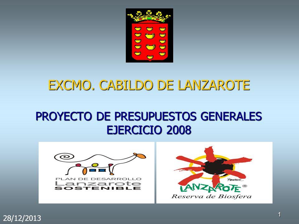 EXCMO. CABILDO DE LANZAROTE PROYECTO DE PRESUPUESTOS GENERALES EJERCICIO 2008