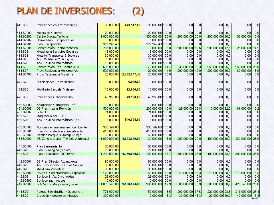 PLAN DE INVERSIONES: (2)