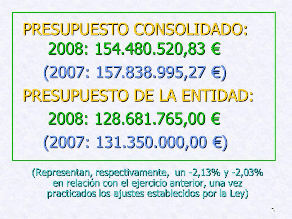 PRESUPUESTO CONSOLIDADO: 2008: 154.480.520,83 €