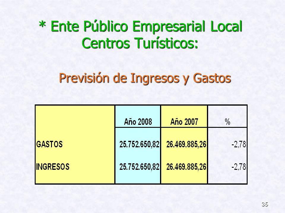 * Ente Público Empresarial Local Centros Turísticos: Previsión de Ingresos y Gastos