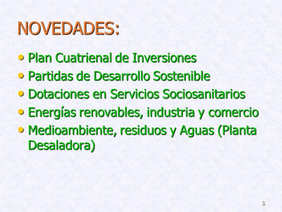 NOVEDADES: Plan Cuatrienal de Inversiones