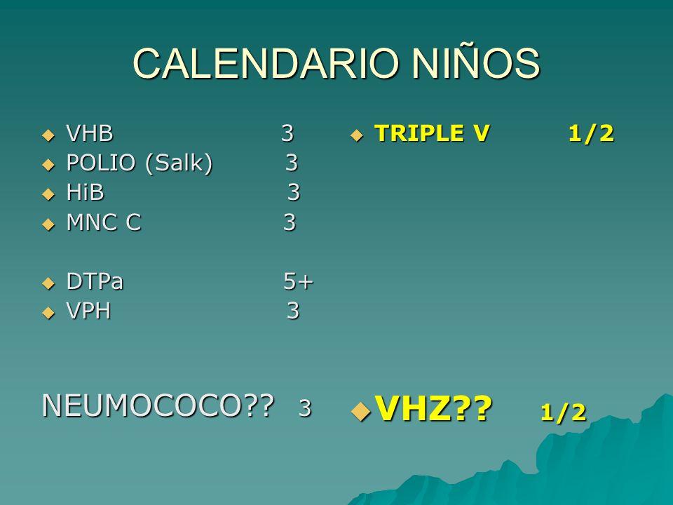 CALENDARIO NIÑOS VHZ 1/2 NEUMOCOCO 3 VHB 3 POLIO (Salk) 3 HiB 3